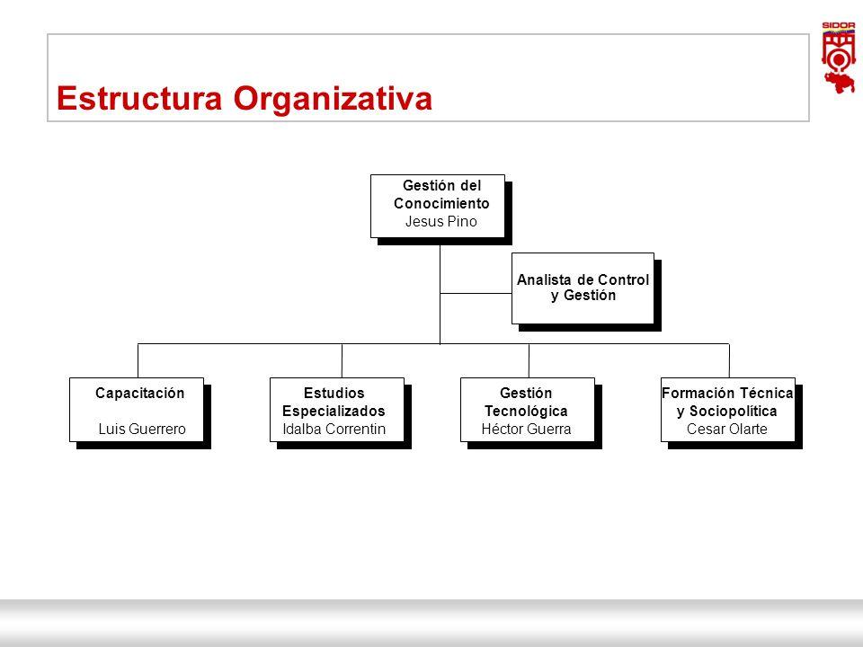 Formación Técnica y Sociopolítica