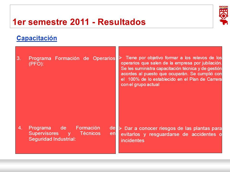 1er semestre 2011 - Resultados
