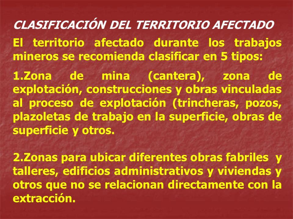 CLASIFICACIÓN DEL TERRITORIO AFECTADO