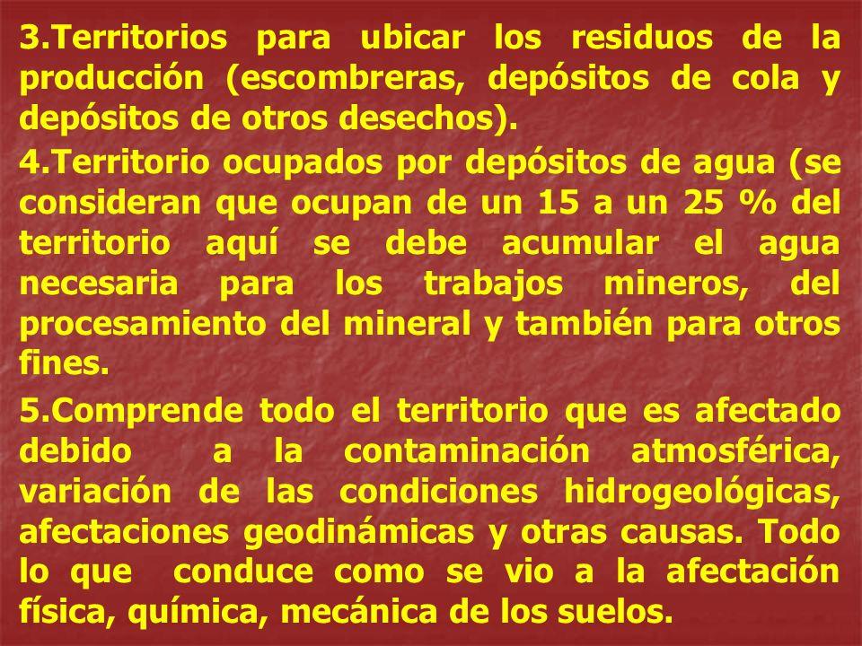 Territorios para ubicar los residuos de la producción (escombreras, depósitos de cola y depósitos de otros desechos).