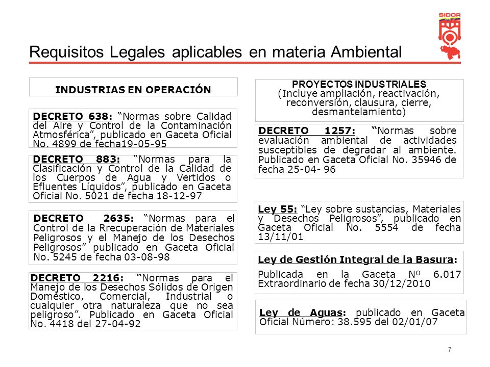 Requisitos Legales aplicables en materia Ambiental