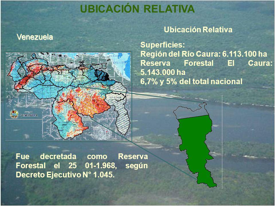 UBICACIÓN RELATIVA Ubicación Relativa Venezuela Superficies: