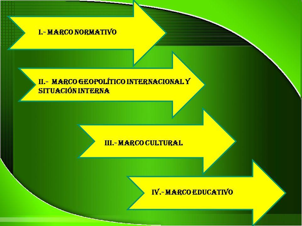I.- MARCO NORMATIVO II.- MARCO GEOPOLíTiCO INTERNACIONAL Y SITUACIóN INTERNA. III.- MARCO CULTURAL.