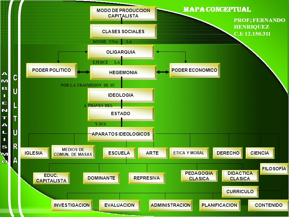 MODO DE PRODUCCION CAPITALISTA MEDIOS DE COMUN. DE MASAS