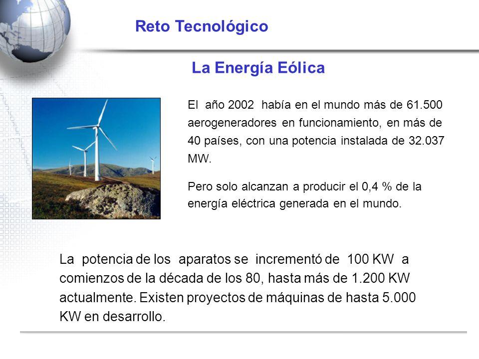Reto Tecnológico La Energía Eólica
