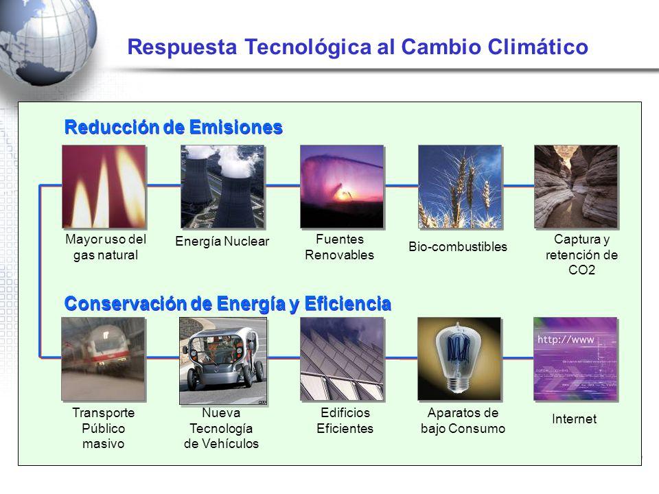 Respuesta Tecnológica al Cambio Climático