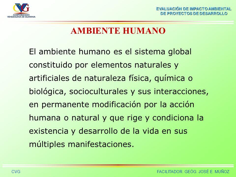 AMBIENTE HUMANO