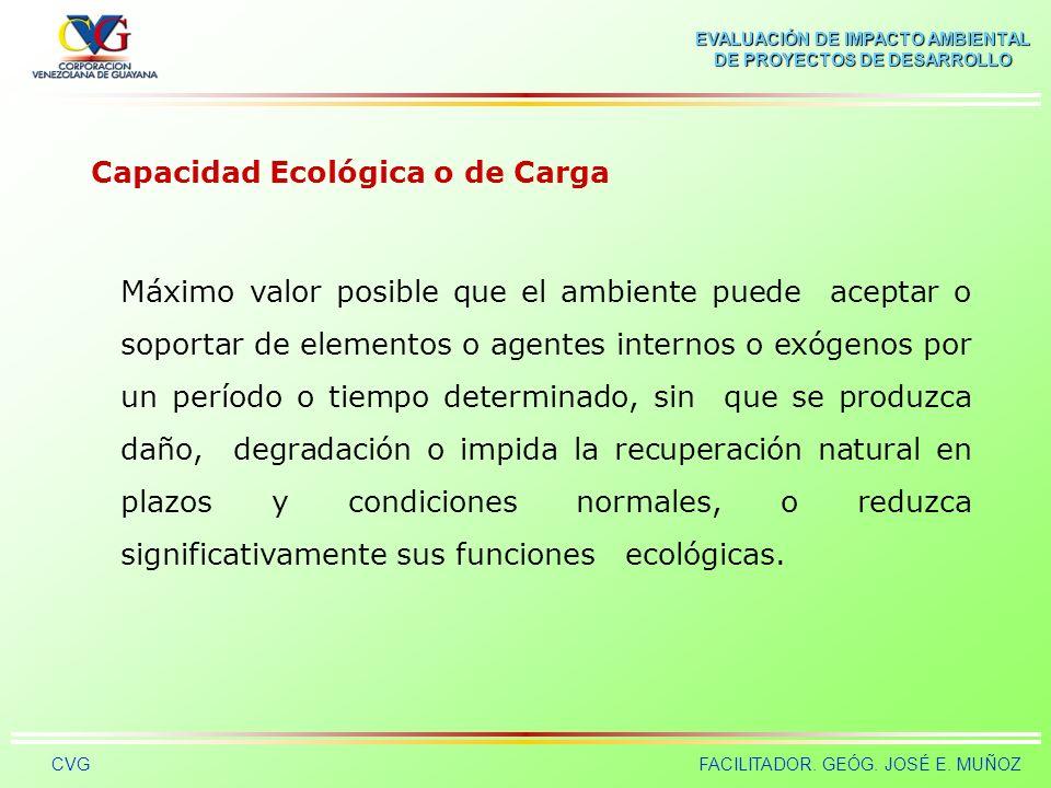 Capacidad Ecológica o de Carga