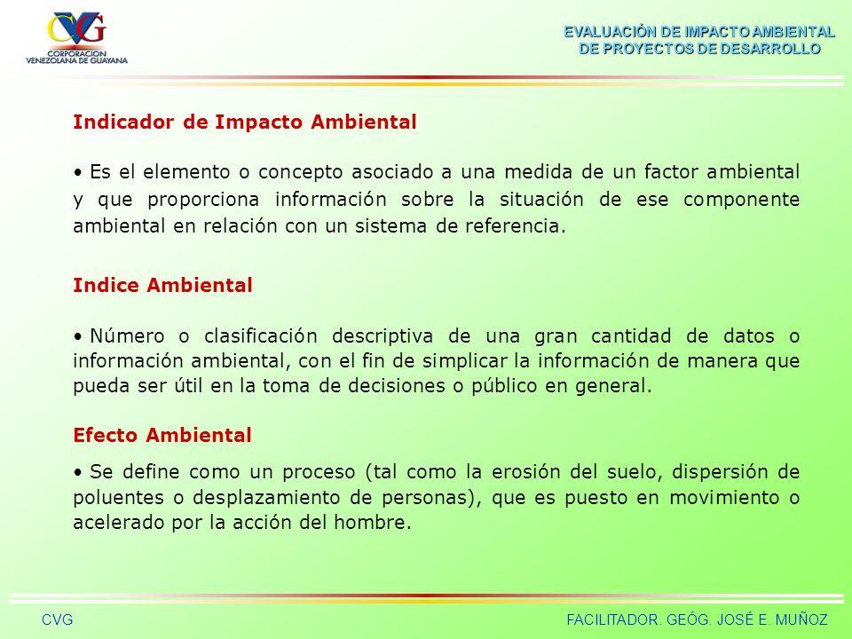 Indicador de Impacto Ambiental