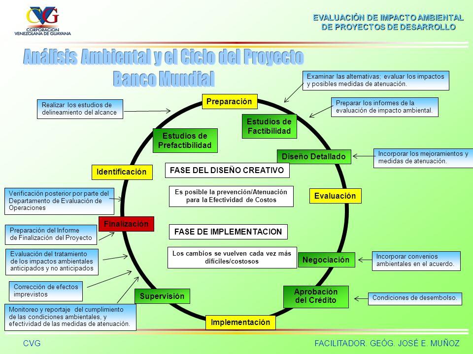 Análisis Ambiental y el Ciclo del Proyecto Banco Mundial