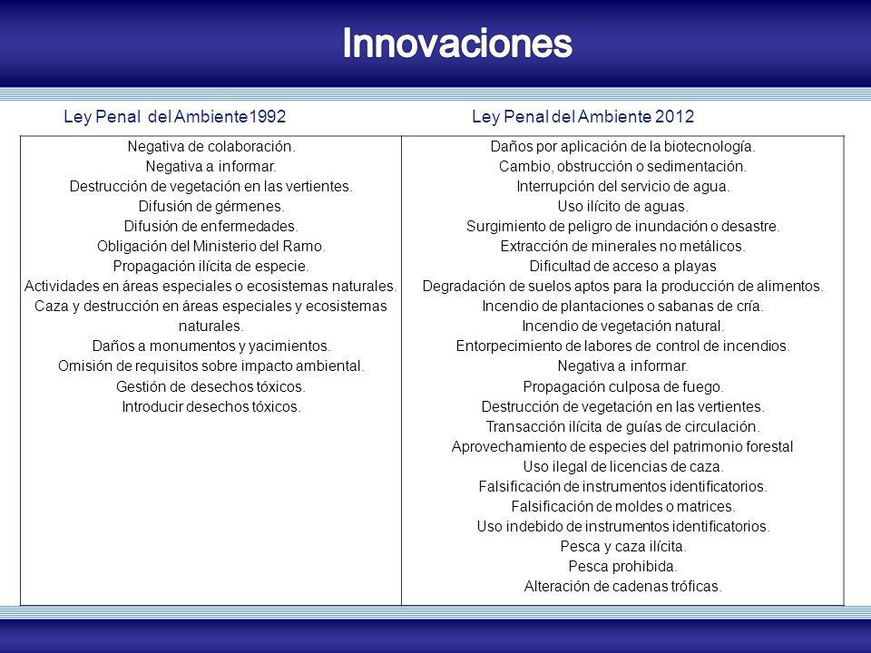 Innovaciones COZUCUID - LUZ Ley Penal del Ambiente1992