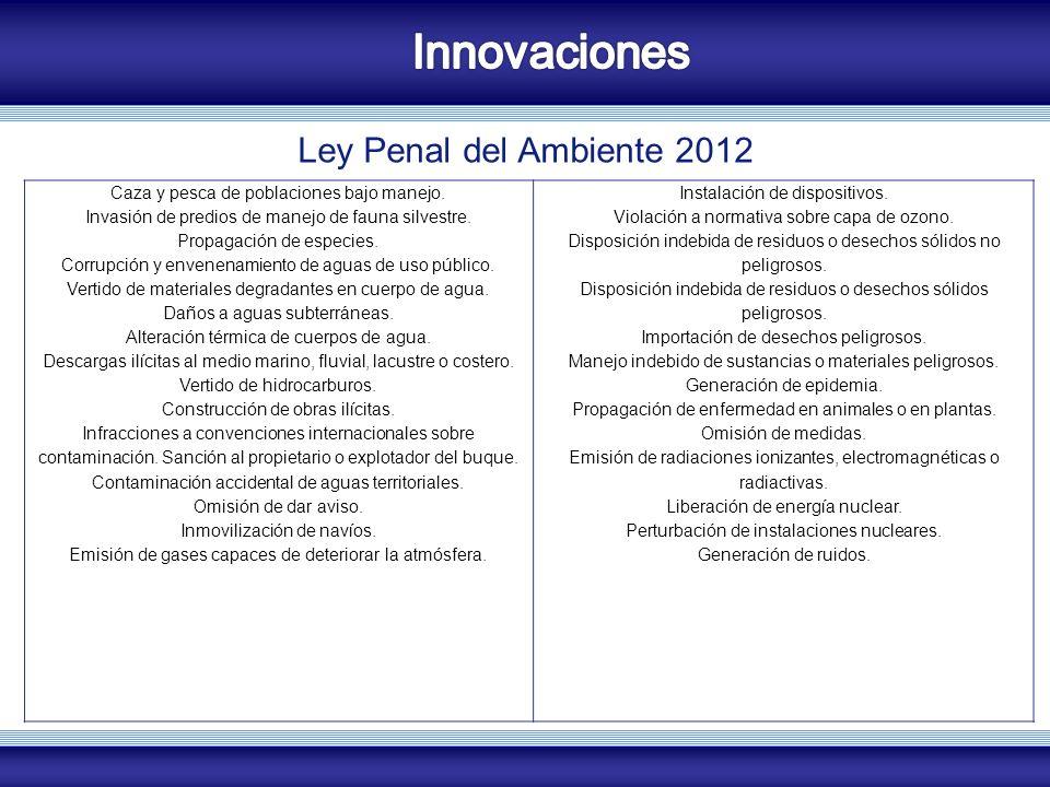 Innovaciones COZUCUID - LUZ Ley Penal del Ambiente 2012