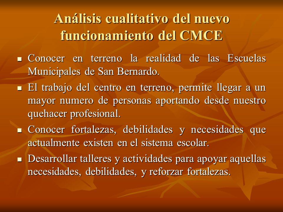 Análisis cualitativo del nuevo funcionamiento del CMCE