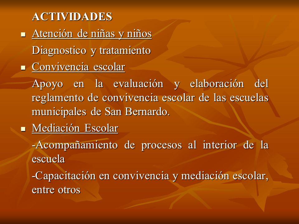 ACTIVIDADES Atención de niñas y niños. Diagnostico y tratamiento. Convivencia escolar.