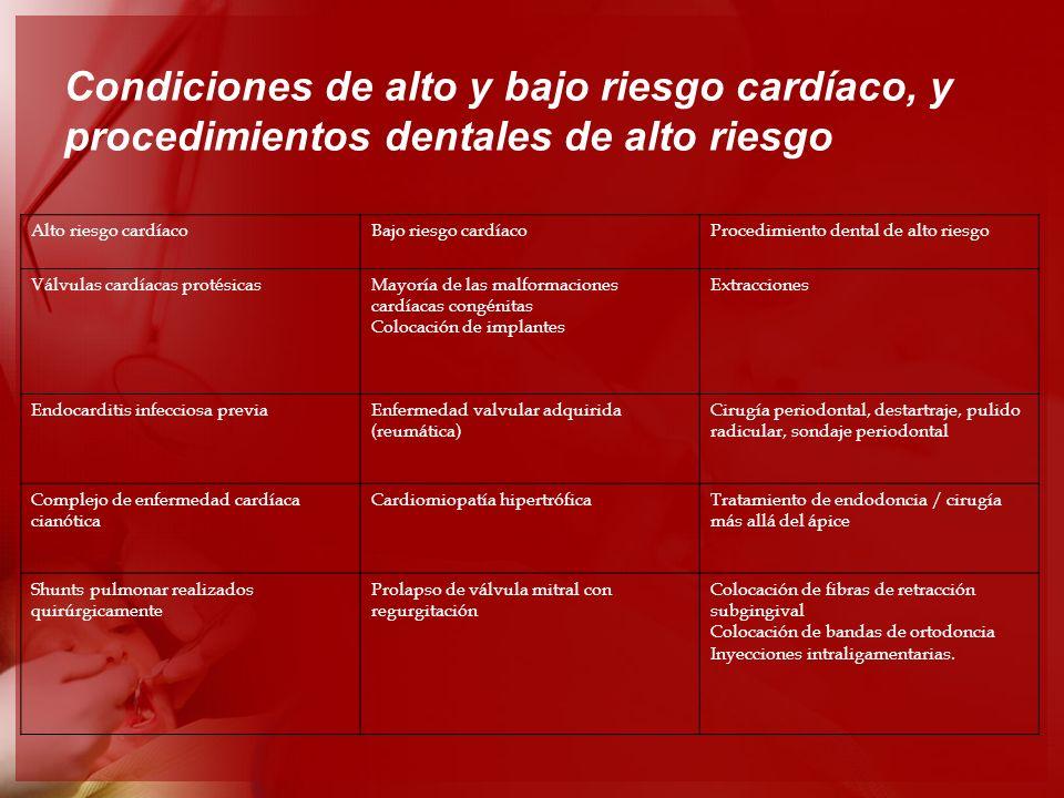 Condiciones de alto y bajo riesgo cardíaco, y procedimientos dentales de alto riesgo