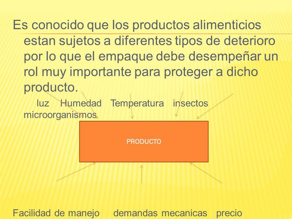 Es conocido que los productos alimenticios estan sujetos a diferentes tipos de deterioro por lo que el empaque debe desempeñar un rol muy importante para proteger a dicho producto.