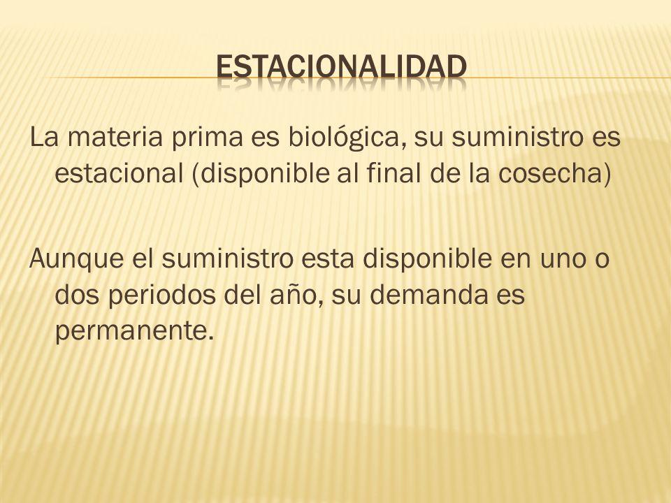 EstaCIONALIDAD
