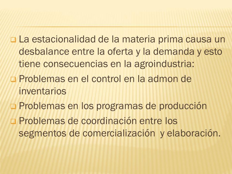 La estacionalidad de la materia prima causa un desbalance entre la oferta y la demanda y esto tiene consecuencias en la agroindustria: