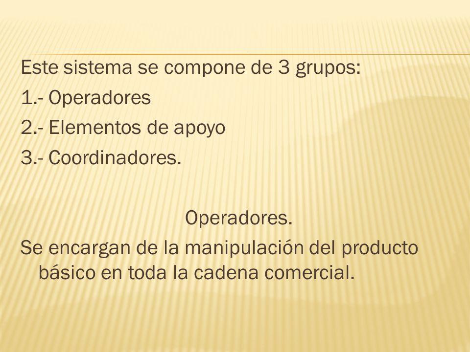 Este sistema se compone de 3 grupos: 1. - Operadores 2