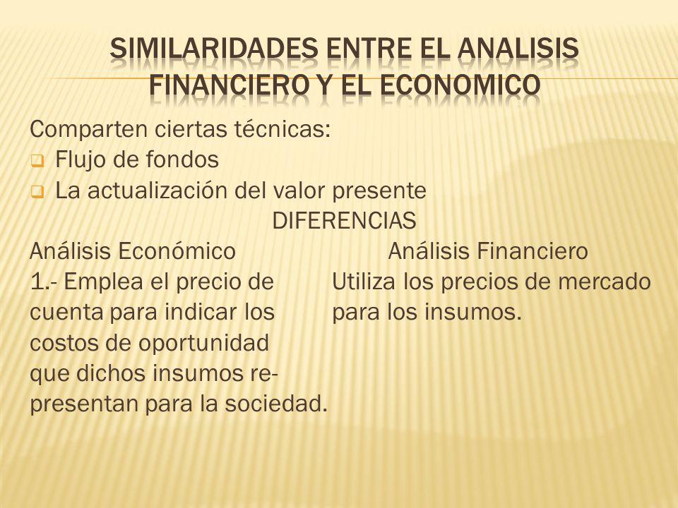 SIMILARIDADES ENTRE EL ANALISIS FINANCIERO Y EL ECONOMICO