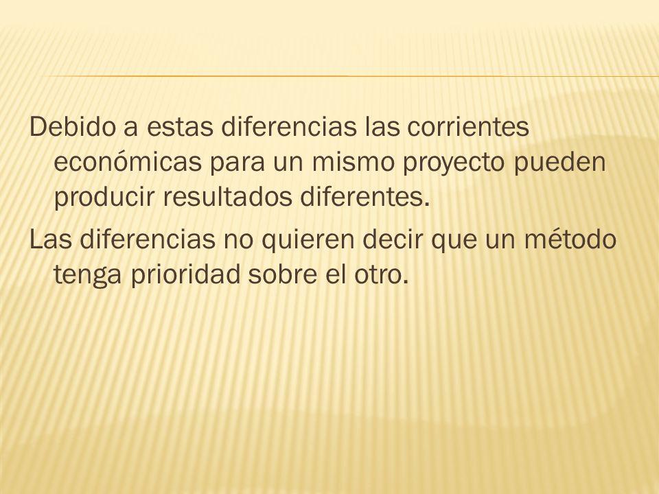 Debido a estas diferencias las corrientes económicas para un mismo proyecto pueden producir resultados diferentes.