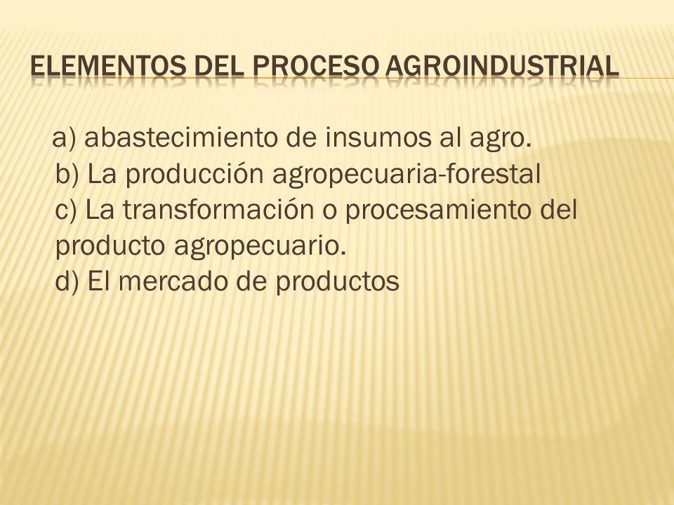 Elementos del proceso agroindustrial