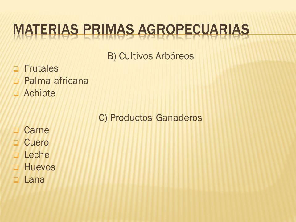 MATERIAS PRIMAS AGROPECUARIAS