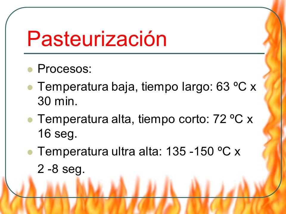 Pasteurización Procesos: