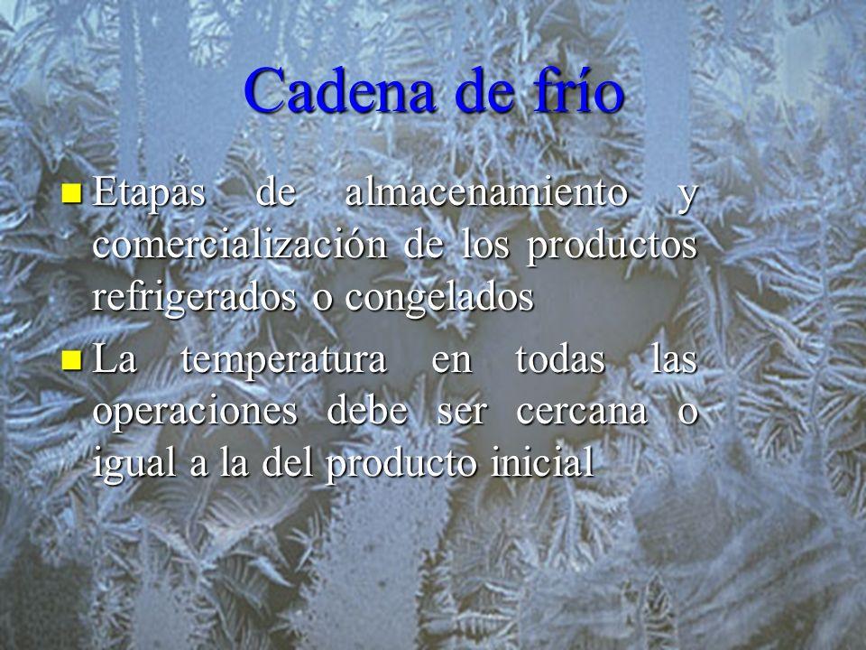 Cadena de frío Etapas de almacenamiento y comercialización de los productos refrigerados o congelados.