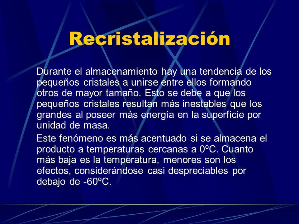 Recristalización