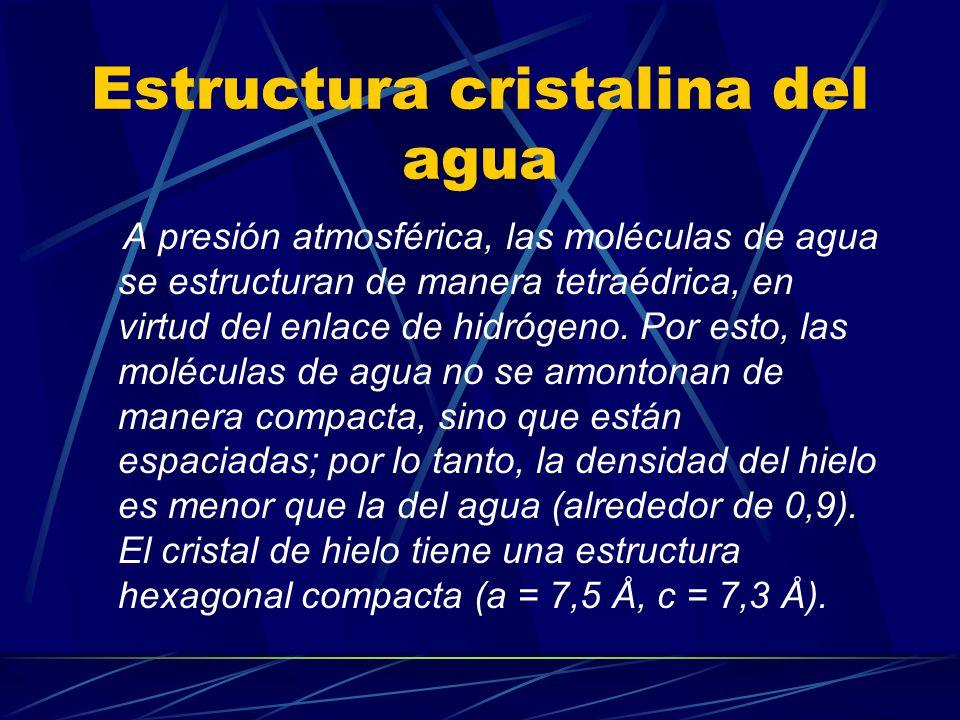 Estructura cristalina del agua