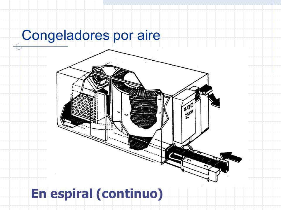 Congeladores por aire En espiral (continuo)