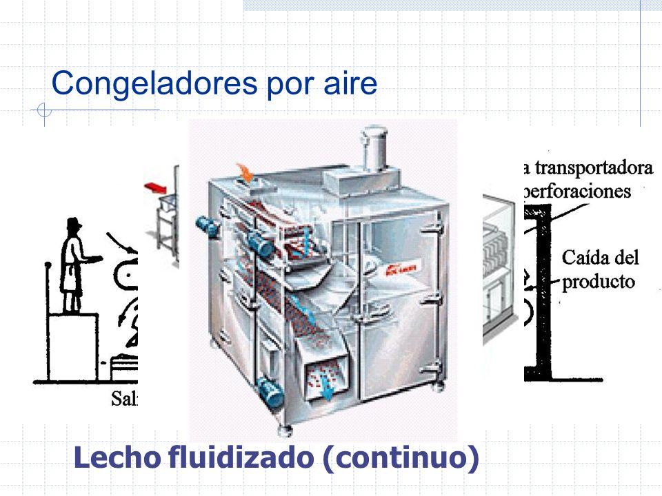 Congeladores por aire Lecho fluidizado (continuo)