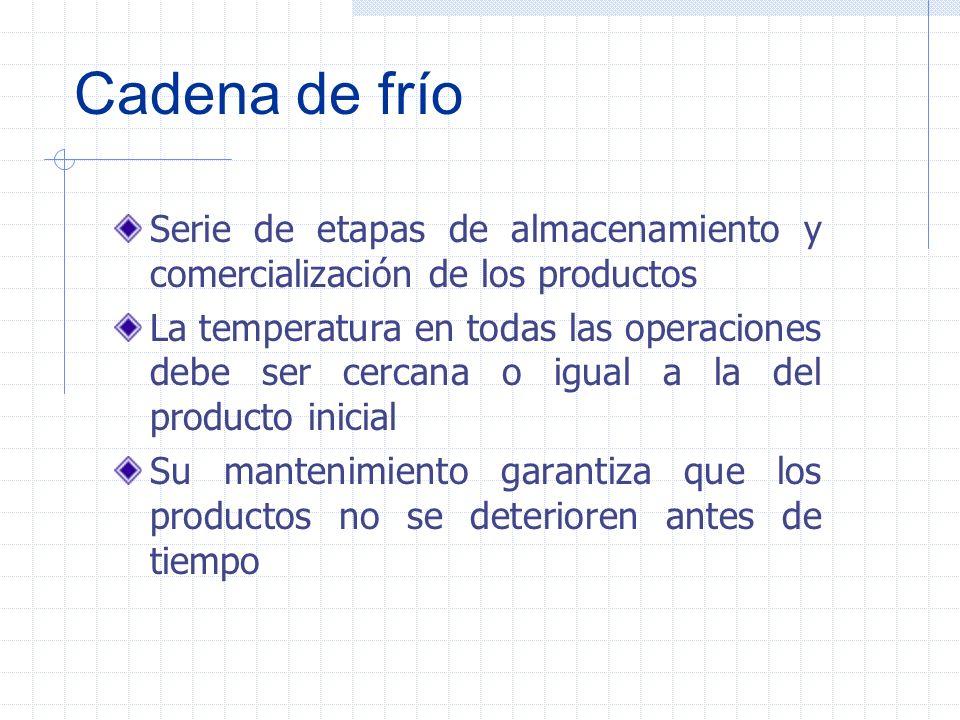 Cadena de frío Serie de etapas de almacenamiento y comercialización de los productos.