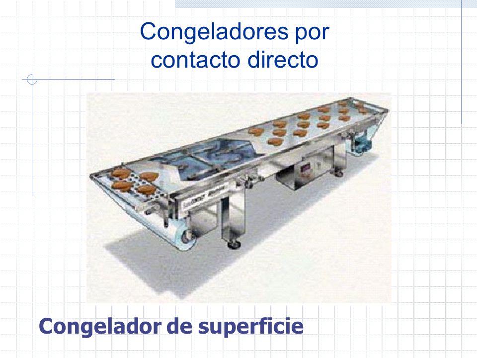 Congeladores por contacto directo