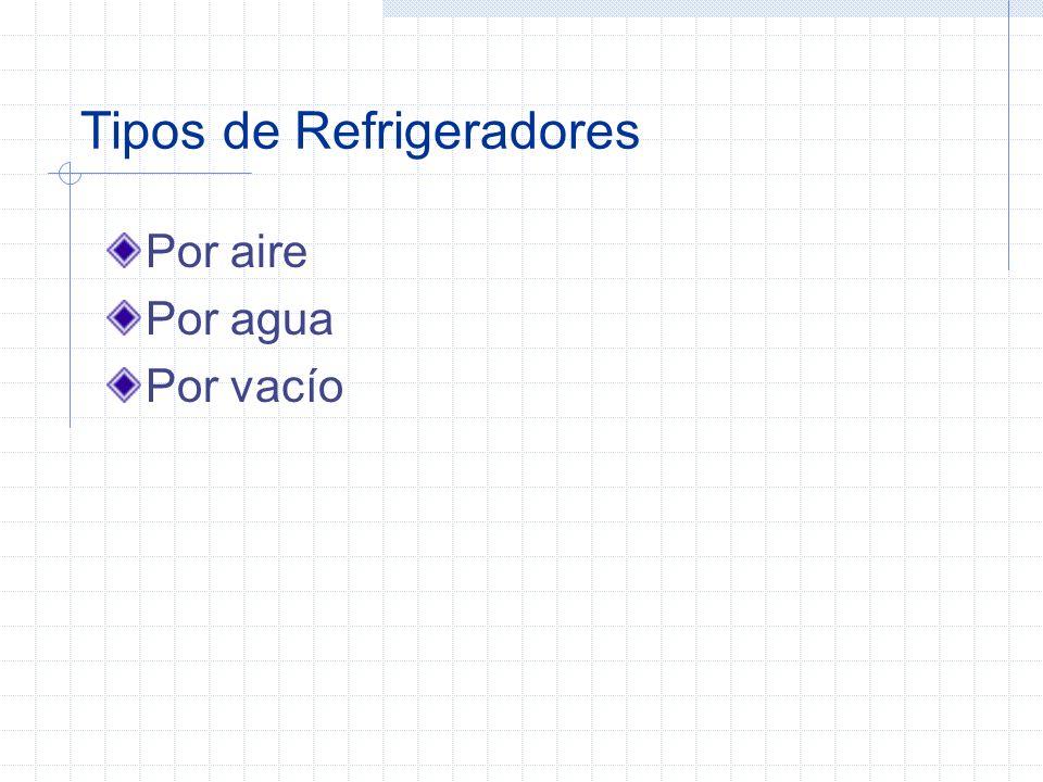 Tipos de Refrigeradores