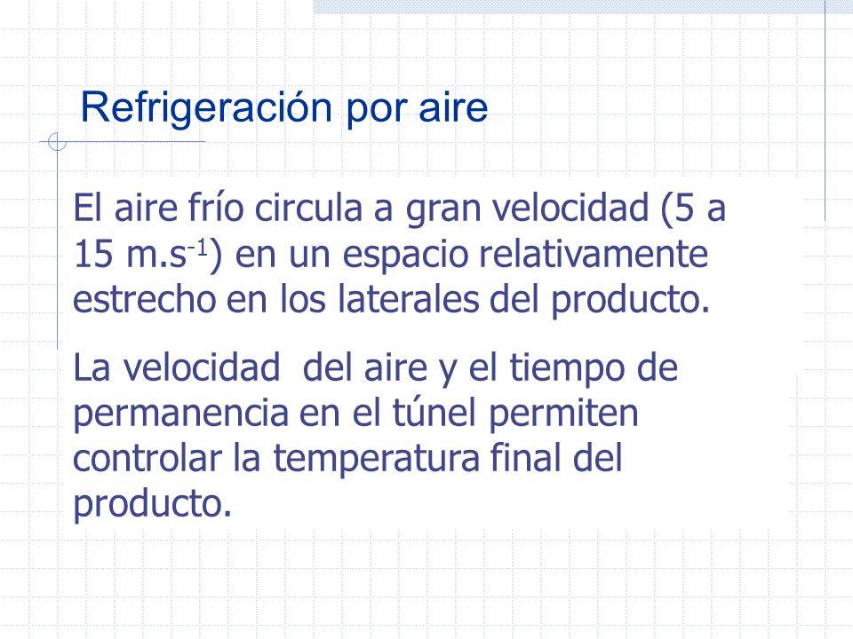 Refrigeración por aire