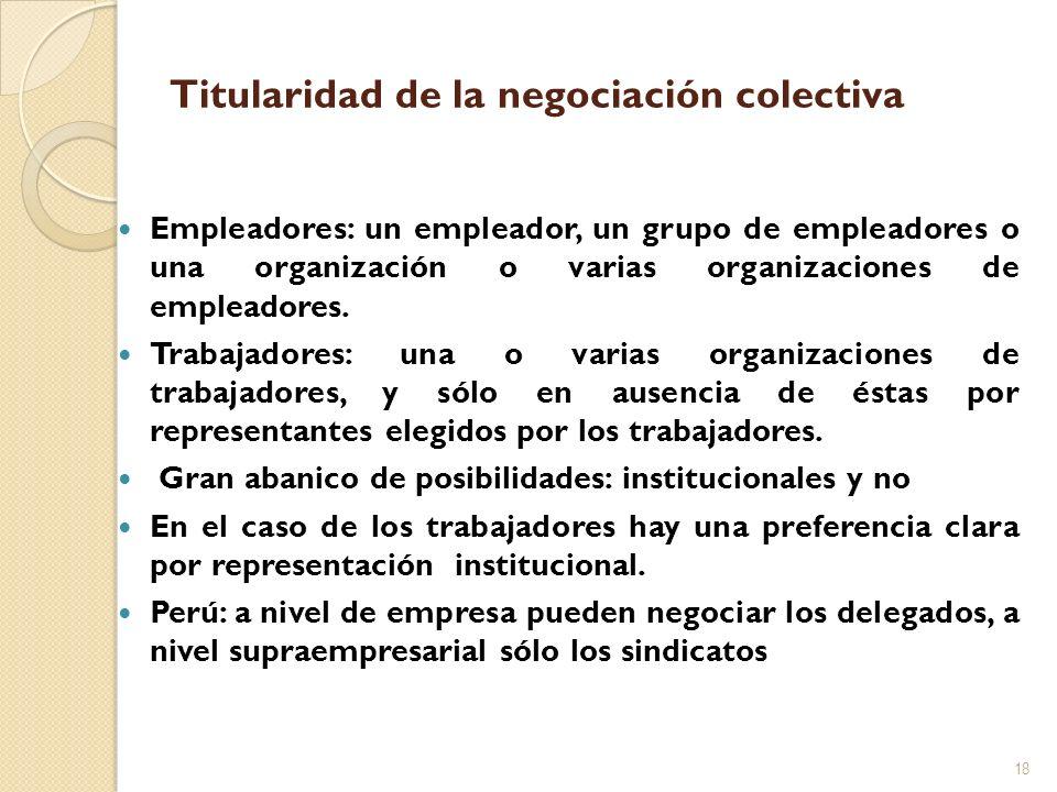 Titularidad de la negociación colectiva