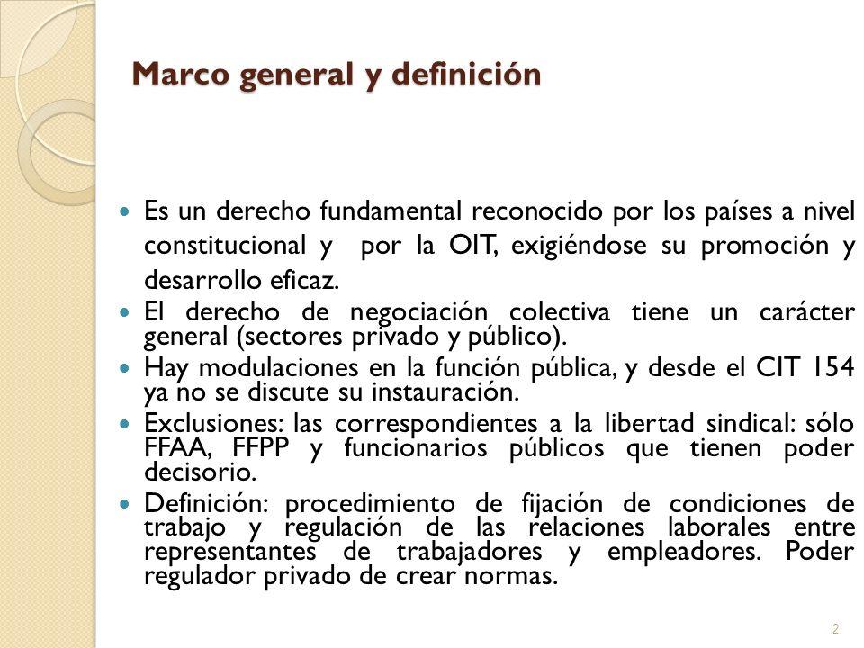 Marco general y definición
