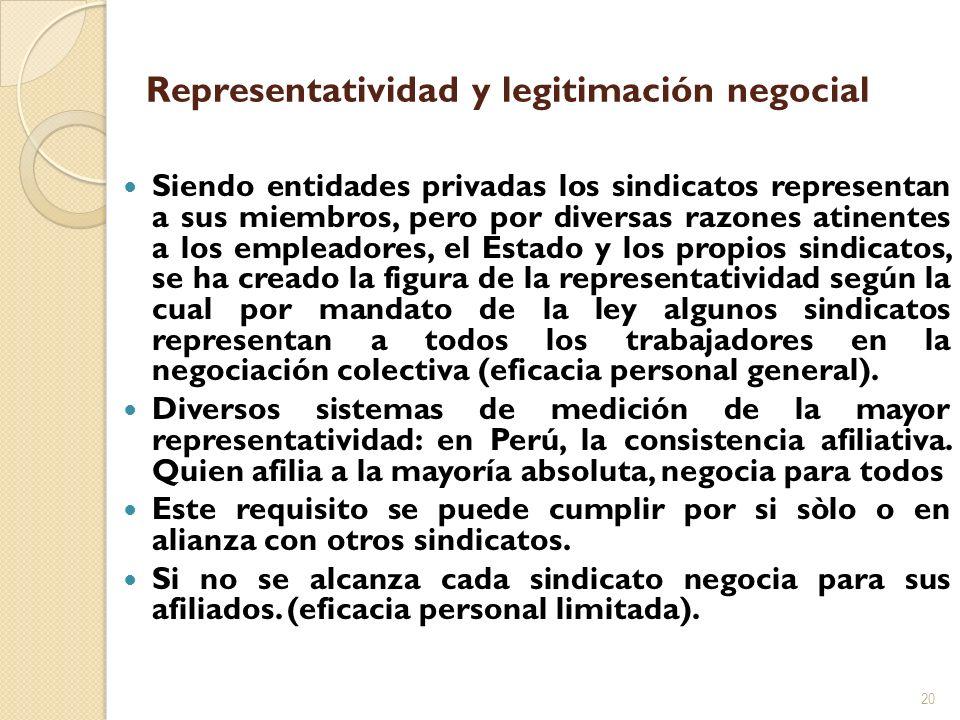 Representatividad y legitimación negocial