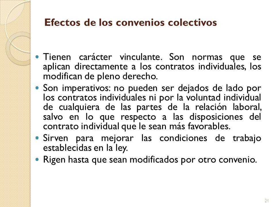 Efectos de los convenios colectivos