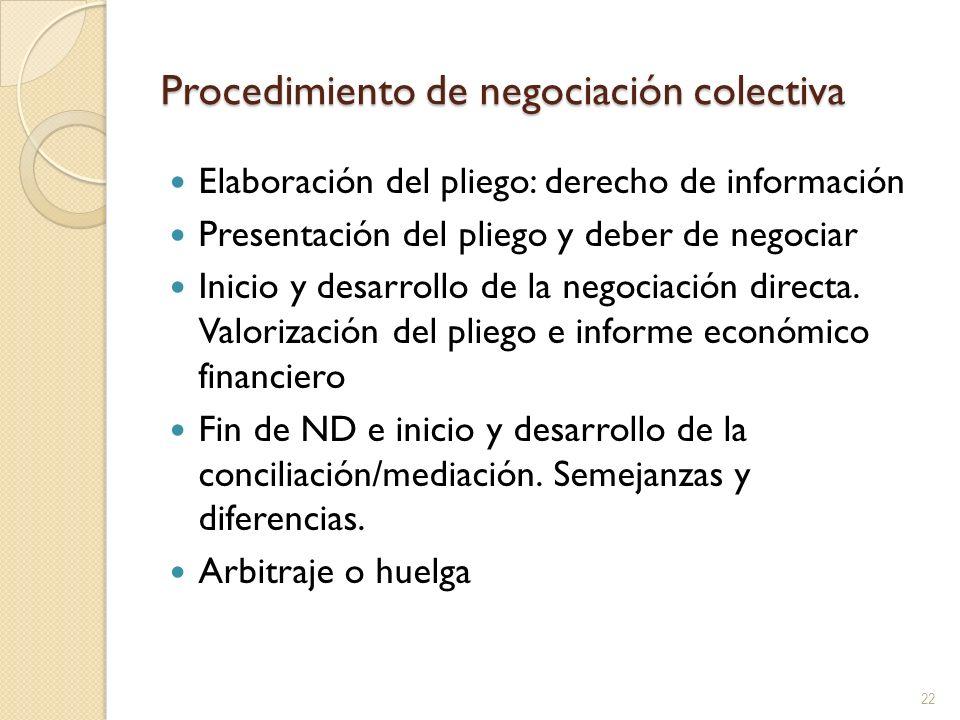Procedimiento de negociación colectiva