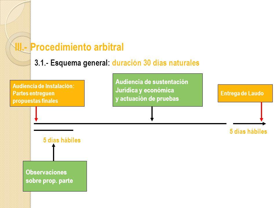 III.- Procedimiento arbitral