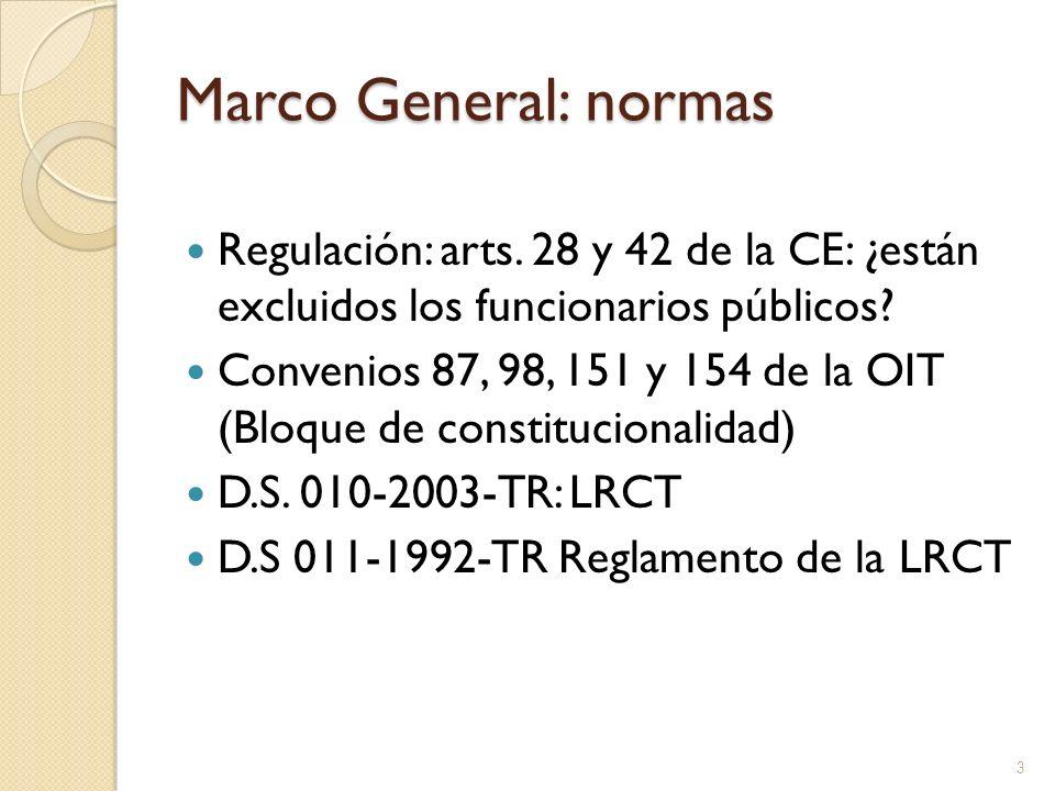 Marco General: normas Regulación: arts. 28 y 42 de la CE: ¿están excluidos los funcionarios públicos