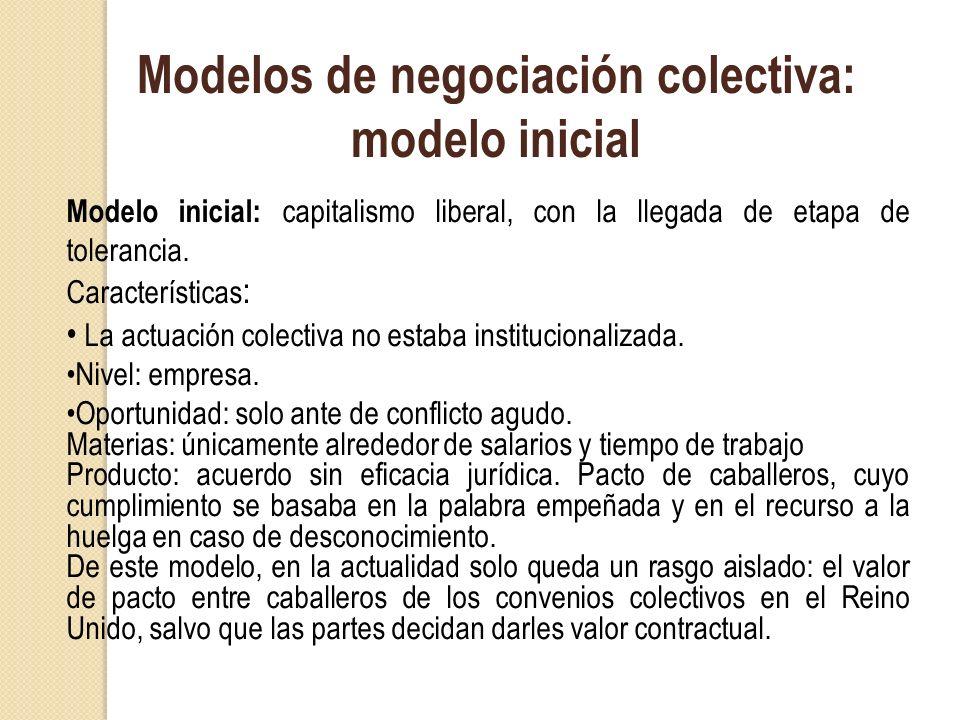 Modelos de negociación colectiva: modelo inicial