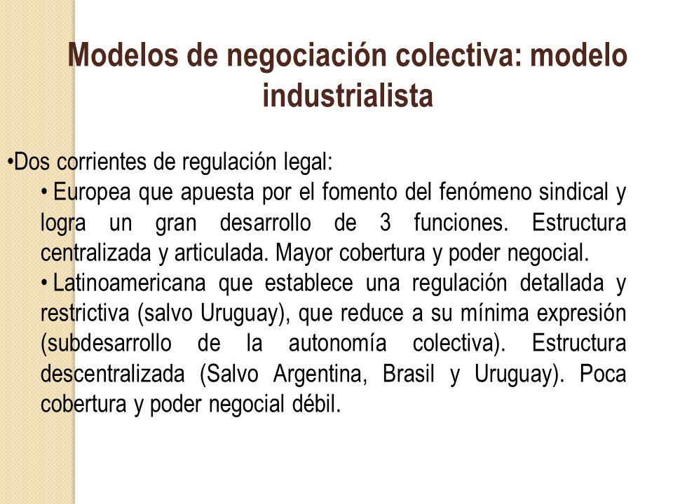 Modelos de negociación colectiva: modelo industrialista