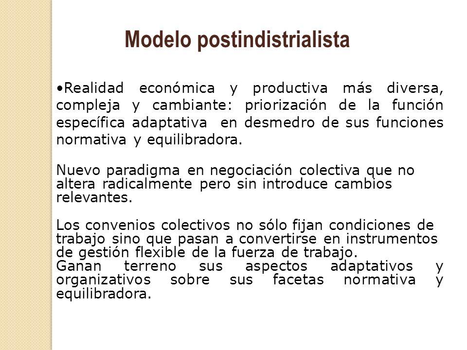 Modelo postindistrialista