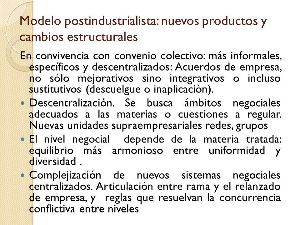 Modelo postindustrialista: nuevos productos y cambios estructurales