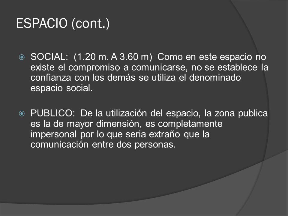 ESPACIO (cont.)