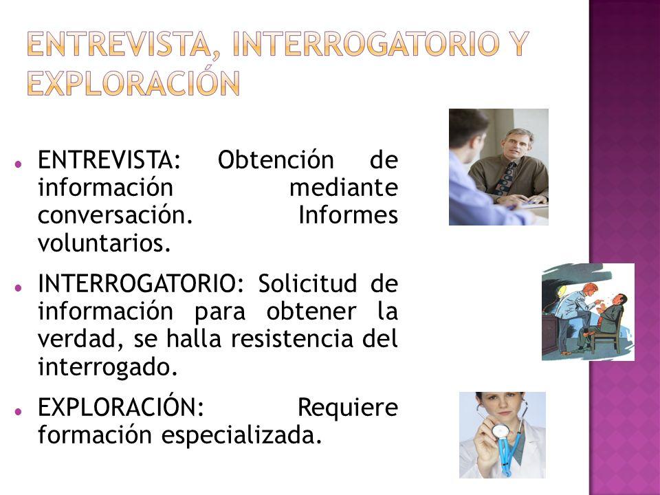 ENTREVISTA: Obtención de información mediante conversación